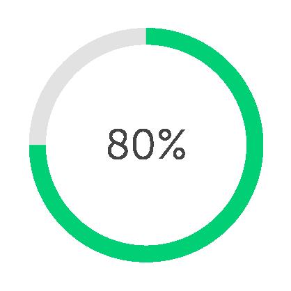 80% stat icon