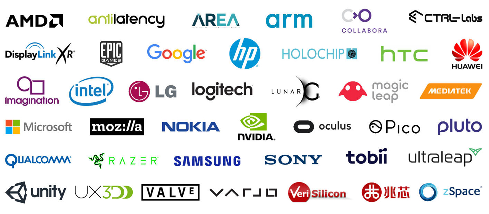 Companies supporting OpenXR