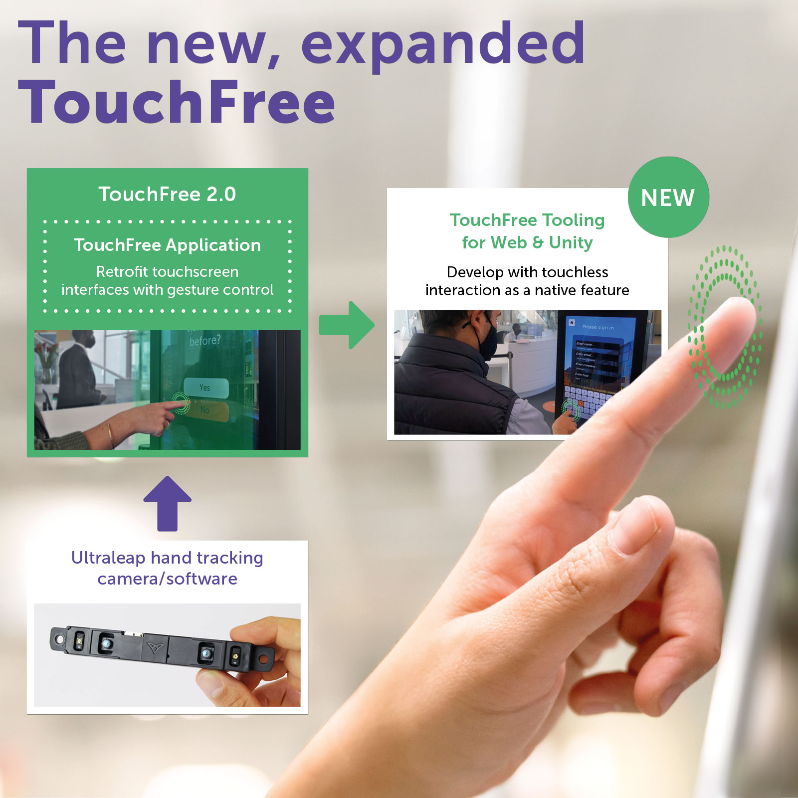 TouchFree infographic